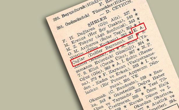 BULUNTU: Deliler Bayramı (Ece Ayhan Çağlar, 1956)